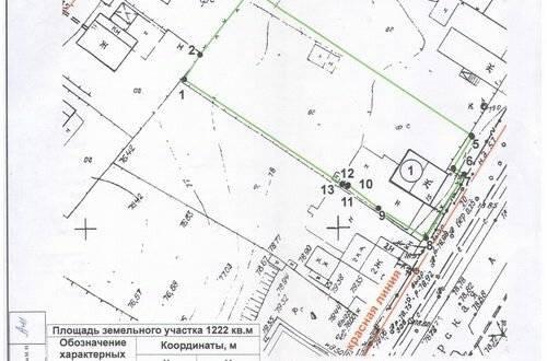 План застройки земельного участка - образец и нормы, что такое спозу, разрешение на постройку дома, сроки и стоимость