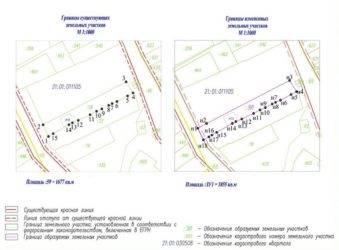 Реестровая ошибка в местоположении границ земельного участка