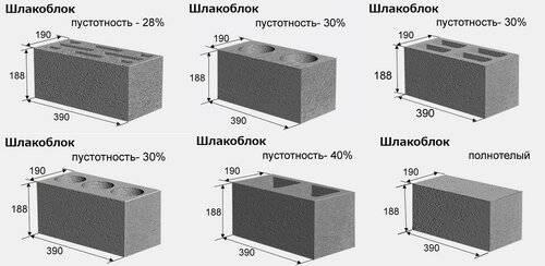 Онлайн калькулятор расчета количества пенобетонных блоков