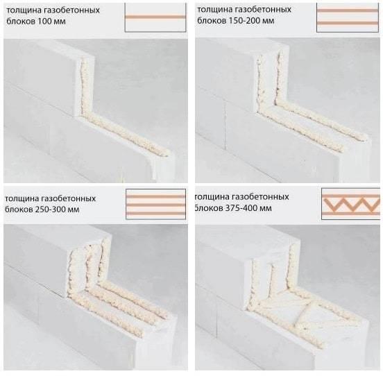 Строительная клей-пена для кладки газобетона