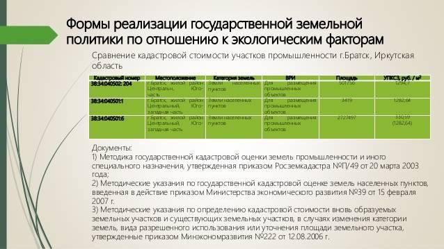 Оспаривание кадастровой стоимости объекта недвижимости в москве
