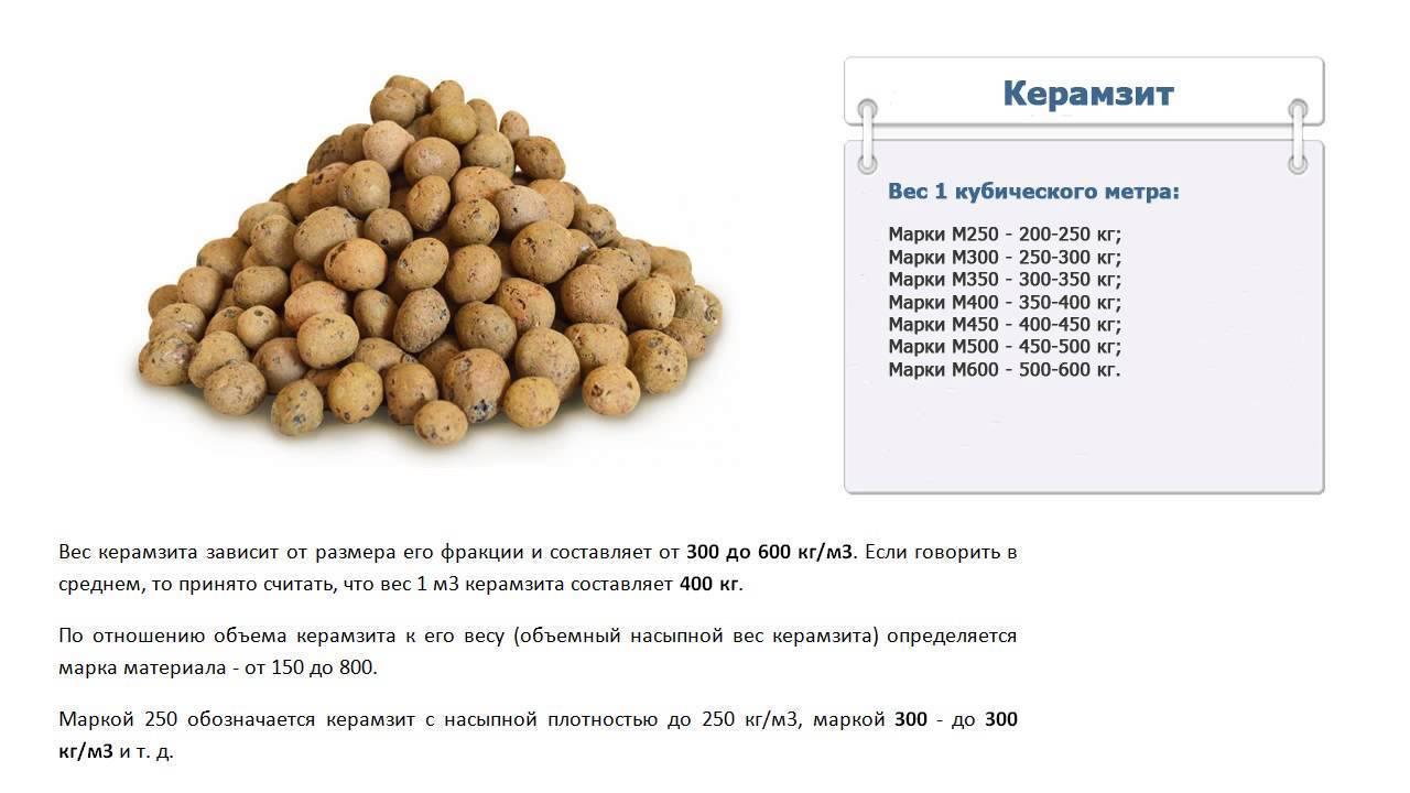 Вес керамзитобетона в 1 м3: объемный и удельный, таблица, виды и назначение