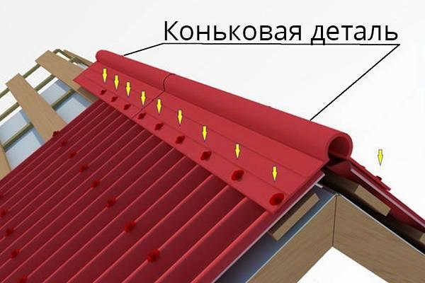 Высота дымохода относительно конька крыши: расстояние трубы над коньком, какая должна быть высота над кровлей дома, на сколько печная труба выступает, расчет
