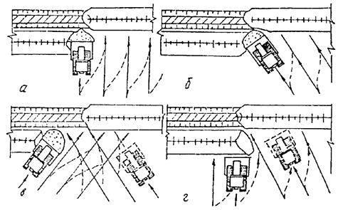 Траншея для трубопровода: применение данного способа укладки труб, правила составления схем, исполнительной съемки, нормативы снип, технология прокладки
