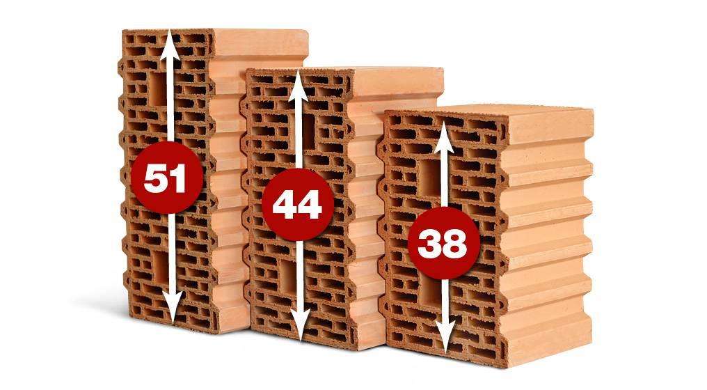 Производители керамических блоков в россии: заводы, сравнение, рейтинг теплой керамики