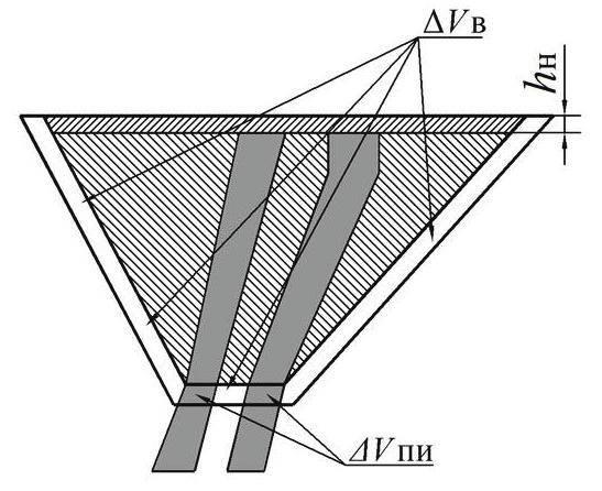 Проекты, схемы, чертежи траншеи и проведение инженерно-геодезических исполнительных съемок
