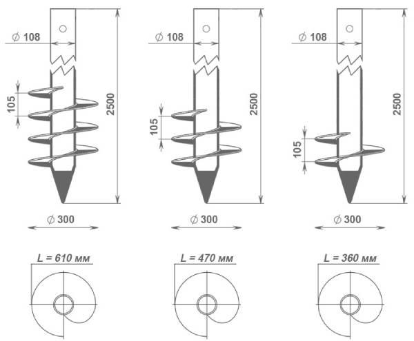 Оцинкованные винтовые сваи: какая средняя цена, технические характеристики, преимущества и недостатки, сфера применения