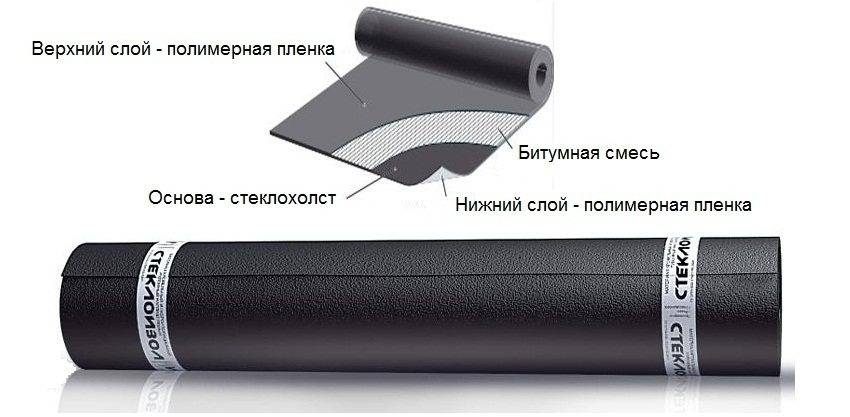 Гидроизоляция фундамента рулонными материалами своими руками