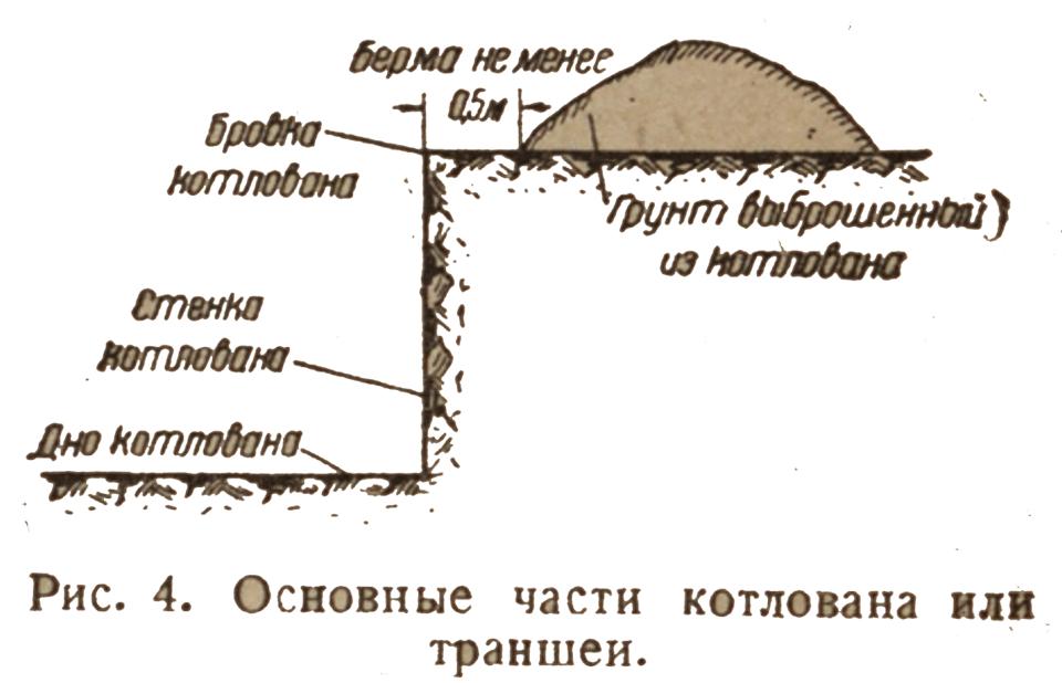 Коэффициент разрыхления грунта при разработке котлована: что это такое, таблица первоначального и остаточного на основании снип, порядок расчета и пример