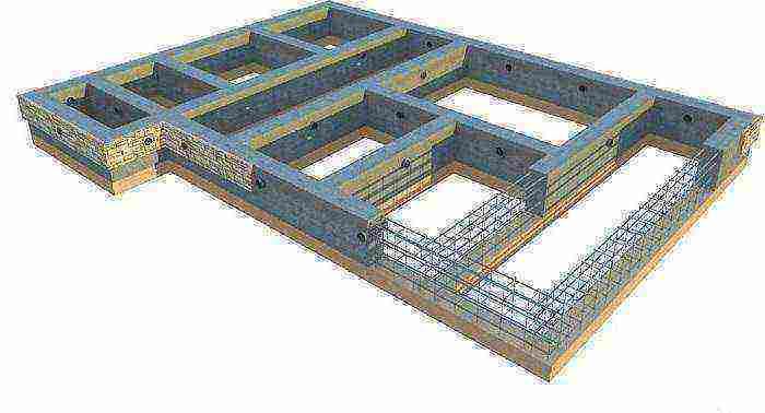 Средняя стоимость ленточного фундамента 6 на 8 по регионам и из чего она складывается