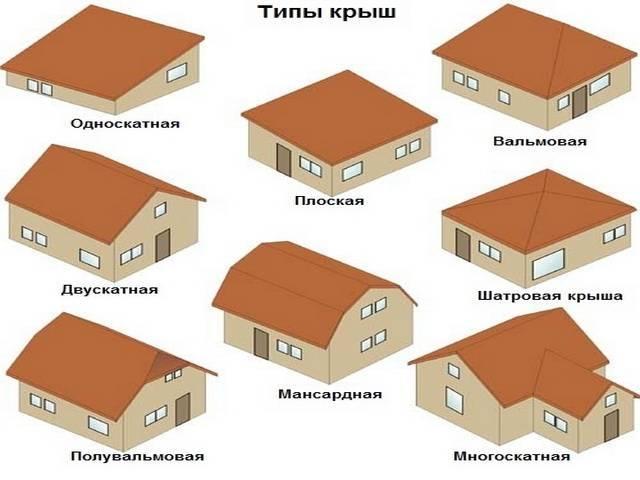Четырехскатная крыша для беседки своими руками
