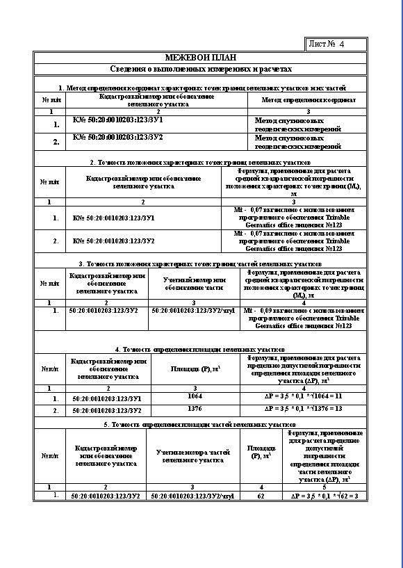 Кадастровый реестр земельных участков: цели формирования и какие сведения содержатся в открытой публичной базе