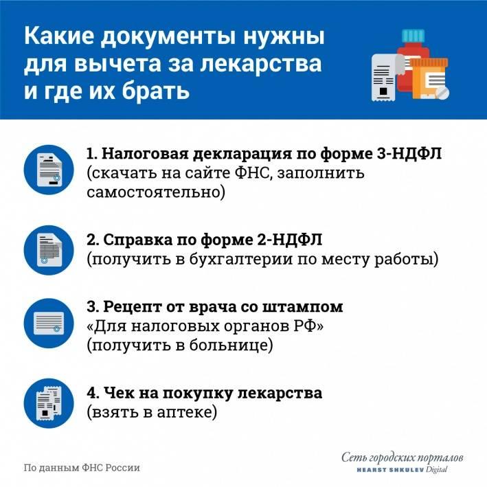 Губернаторские 100000 рублей за 3 ребенка в 2021 году