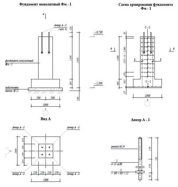 Столбчатый монолитный фундамент: что это такое, где используется, как возвести железобетонную конструкцию своими руками?