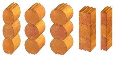 Деревянный брус: виды, свойства, характеристики, преимущества и недостатки