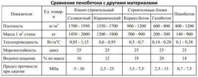 От чего зависит срок службы газового котла в частном доме: что влияет + советы по продлению жизни. от чего зависит срок службы газового котла и как его продлить
