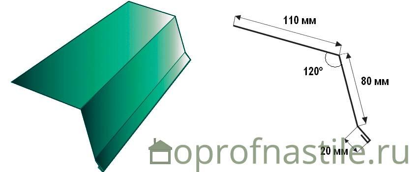 Капельник для металлочерепицы, в том числе его виды и размеры, а также устройство и установка