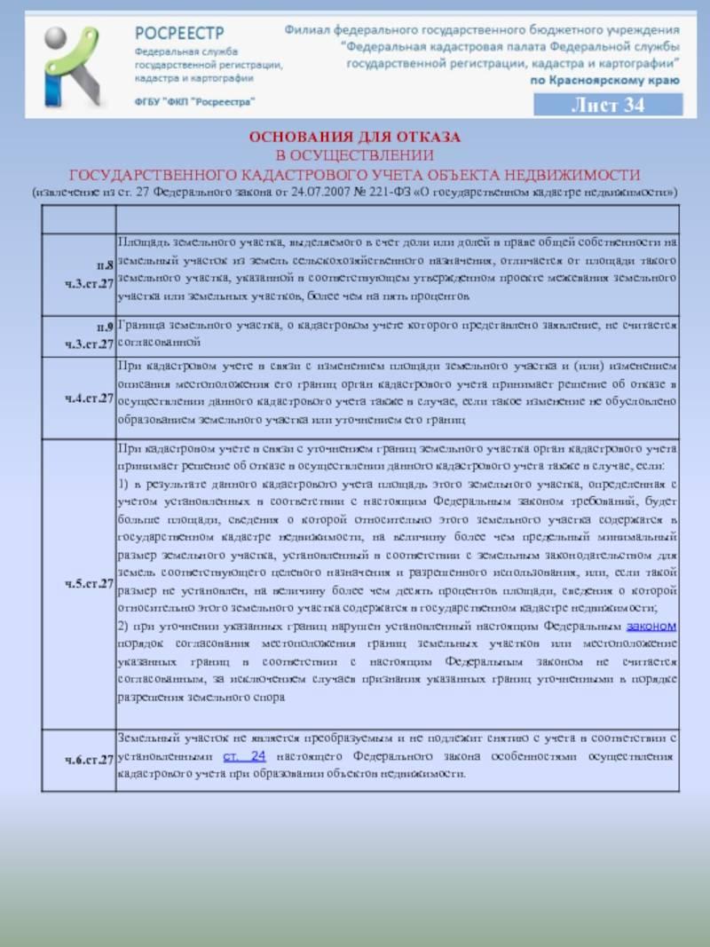 Снятие объектов недвижимости с кадастрового учета и порядок проведения процедуры