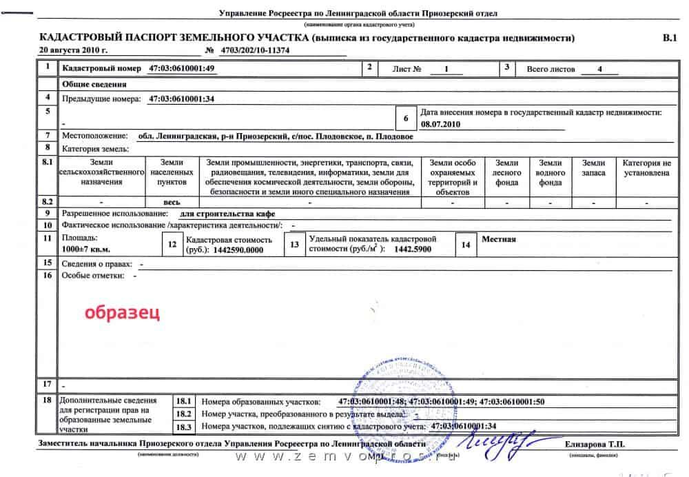 Кадастровый план земельного участка из росреестра: что это такое и как выглядит (образец), сколько стоит и где получить, срок действия документа