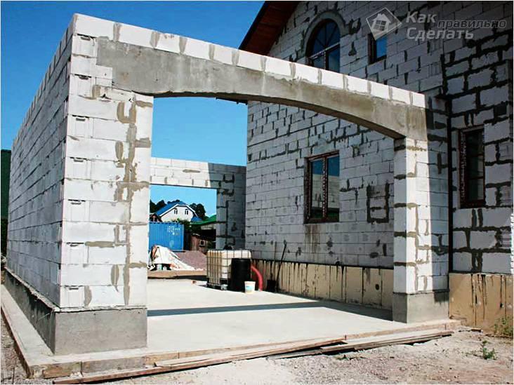 Во сколько обойдется строительство гаража из пеноблоков: предварительные расчеты. устройство фундамента, стен и сооружение односкатной крыши