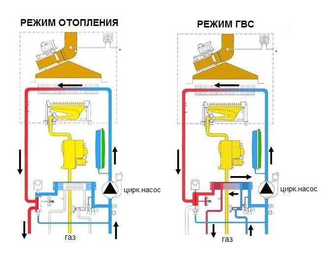 Как устранить ошибку е04 котла baxi [бакси] - fixbroken.ru