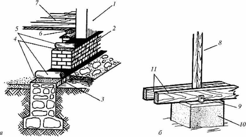 Чем заделать щель между фундаментом и отмосткой дома? чем заполнить небольшие трещины между цоколем и отмосткой и что делать если отмостка сильно отошла?