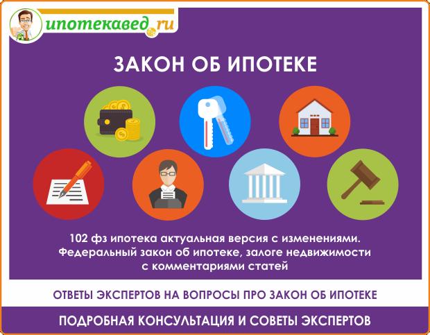 Договор ипотеки: виды и важные пункты ипотечного договора, права и обязанности, расторжение