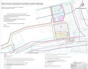 Проект межевания территории: что это, состав документа, для каких целей составляется