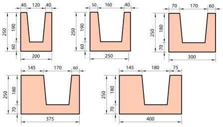 Газобетонные u-блоки: область применения, особенности, размеры, плюсы и минусы