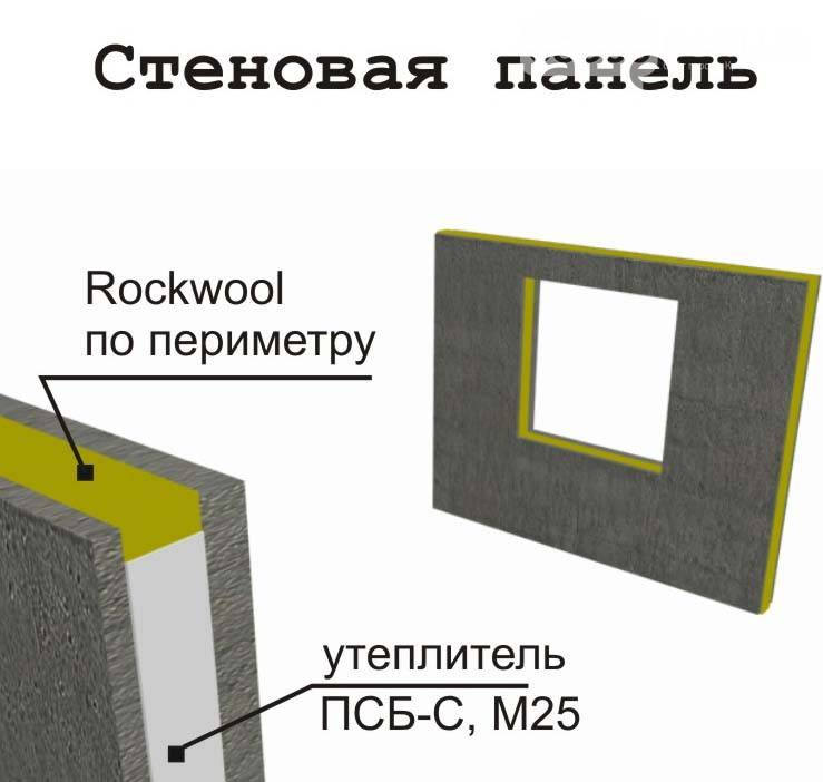 Панели трехслойные железобетонные (жби): стеновые для жилых домов, монтаж | все о бетоне