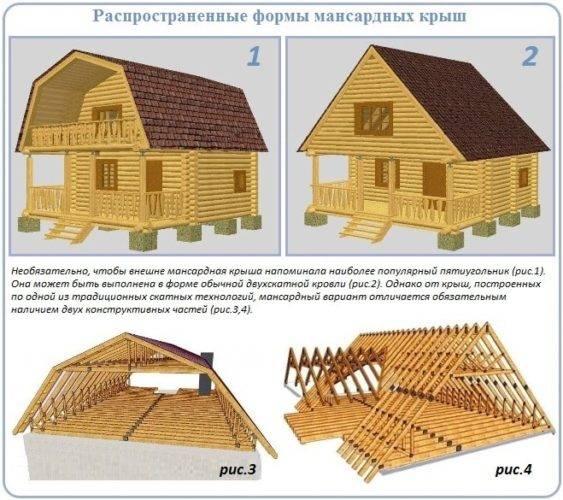 Ломаная мансардная крыша — конструкция и чертежистройкод